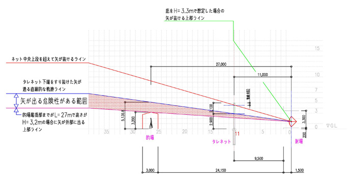 KS型弓道場・アーチェリーネット